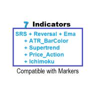 Combo 7 Indicators