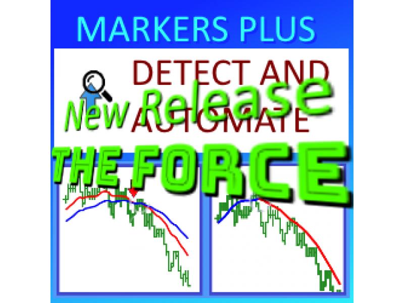 Markers Plus System for NinjaTrader