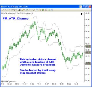 TIS_ATR_Channel