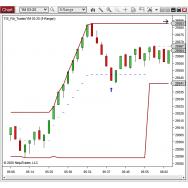 TIS_Fib_Trader