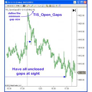TIS_OpenGaps
