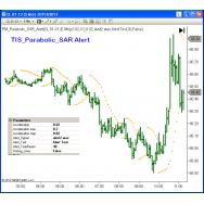 TIS_Parabolic_Sar