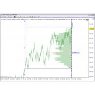 TIS_Price_Volume_Range