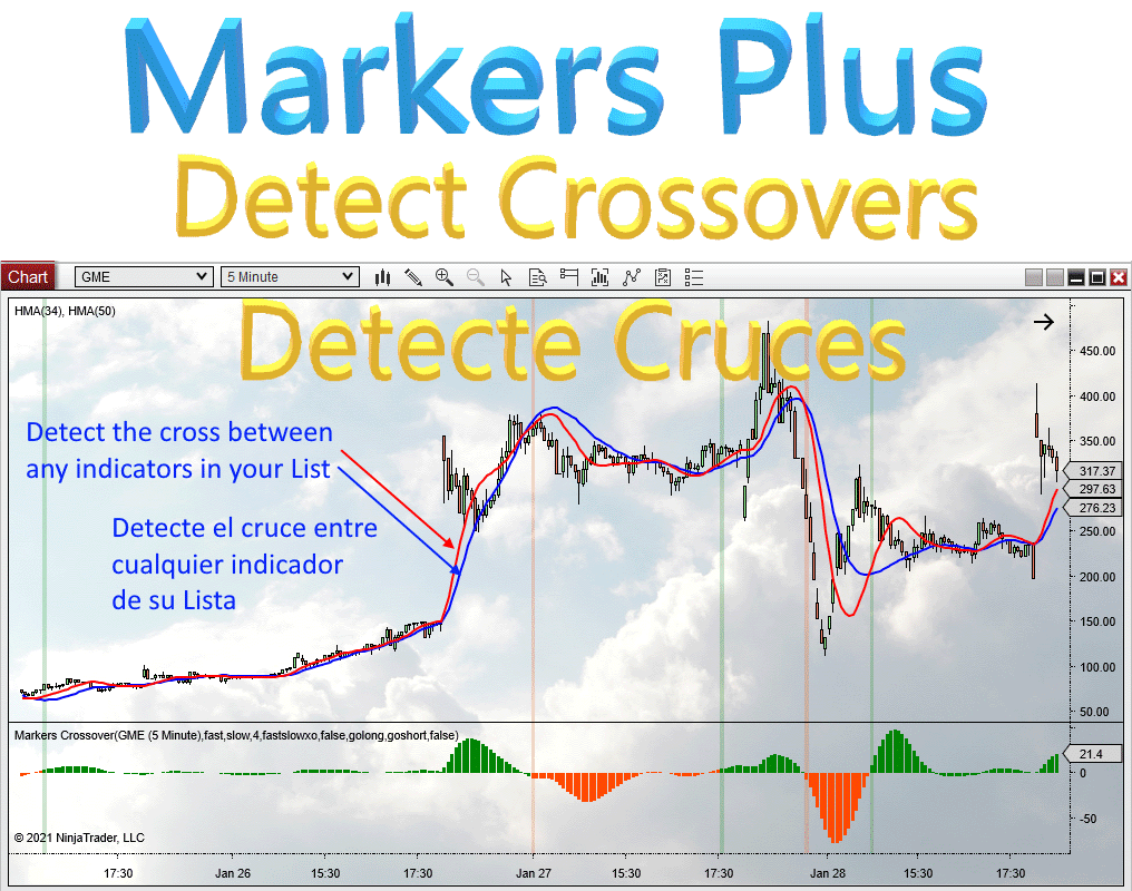 Detect Line Crossovers